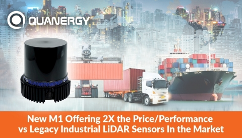 New M1 Offering 2X the Price/Performance vs Legacy Industrial LiDAR Sensors In the Market (Photo: Business Wire)