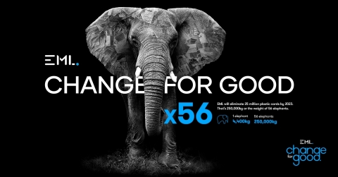 EML change for good Environmental Initiative - Elephant (Photo: Business Wire)