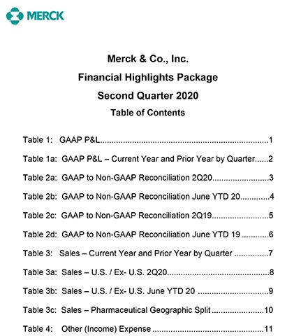 Financial Highlights Package 2Q20