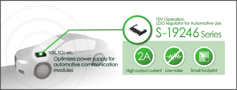 S-19246 Series, 10V Operation & LDO regulator for Automotive Use (Graphic: Business Wire)