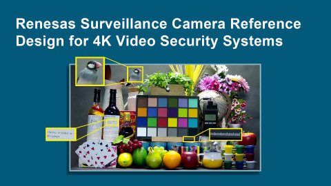 Renesas Surveillance Camera Reference Design for 4K Video Security Systems (Graphic: Business Wire)