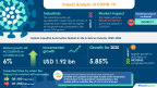 Technavio has announced its latest market research report titled Global Industrial Automation Market in Life Sciences Industry 2020-2024 (Graphic: Business Wire)