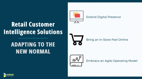 Retail Customer Intelligence Solutions: Adapting to the New Normal (Graphic: Business Wire)