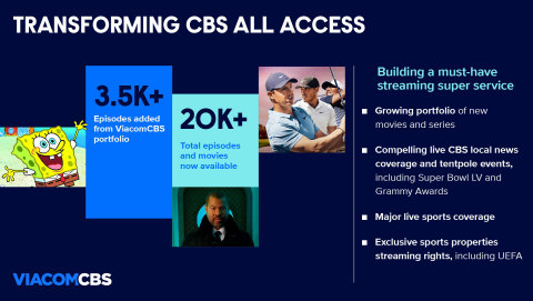 In July, ViacomCBS unveiled the first major step in transforming CBS All Access into a rebranded super service. (Graphic: Business Wire)