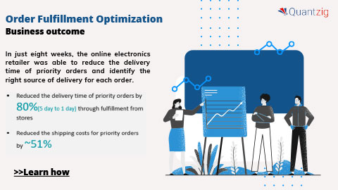 Order Fulfillment Optimization Engagement Outcome (Graphic: Business Wire)