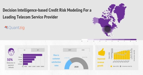 Decision Intelligence-based Credit Risk Modeling For a Telco (Graphic: Business Wire)