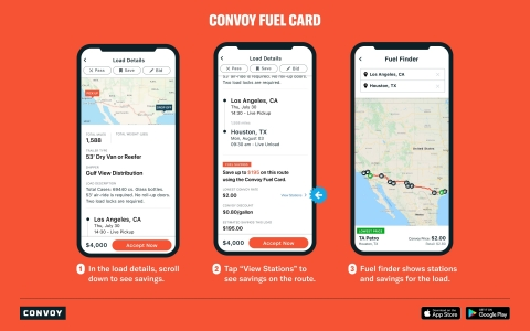 Convoy Fuel Card Process (Graphic: Business Wire)
