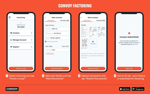 Convoy Factoring Process (Graphic: Business Wire)