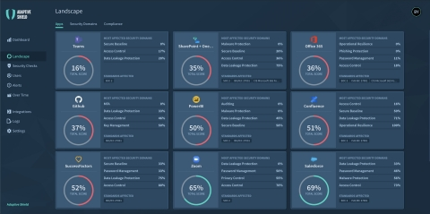 Pictured is a representative sample of nine apps being monitored by the Adaptive Shield platform, including the total score of each application, affected categories and affected security frameworks and standards. (Graphic: Business Wire)
