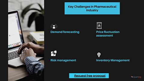 Key Challenges in Pharmaceutical Industry