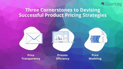 Three Cornerstones to Devising Successful Product Pricing Strategies (Graphic: Business Wire)