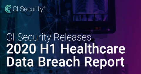 Reports of healthcare breaches to the HHS have declined in the first half of 2020, according to a new report released by CI Security. Read on to learn the reasons for the drop and get access to the full report. (Graphic: Business Wire)
