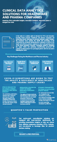 CLINICAL DATA ANALYTICS SOLUTIONS (Graphic: Business Wire)