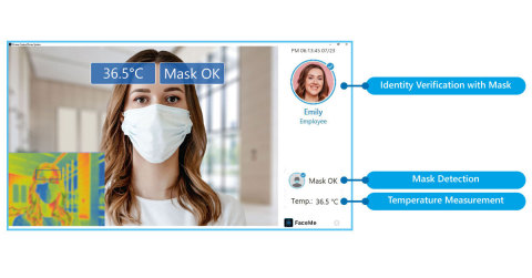 CyberLink Introduces FaceMe® Health to Detect Masks, Verify Identity and Measure Temperature for Pandemic Control (Photo: Business Wire)
