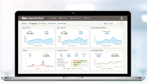 Cleo's CIC Cockpit provides an every-day page for all users with customizable and filterable operational views to provide real-time insight into the health of revenue-generating supply chain business processes. (Photo: Business Wire)