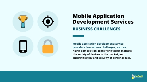 Four Significant Challenges in the Mobile Application Development Service Market (Graphic: Business Wire)