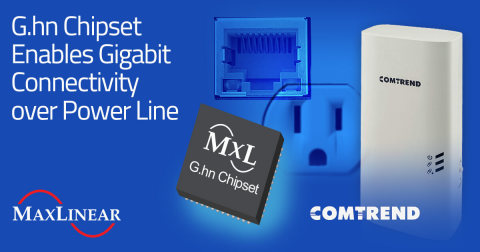 G.hn Chipset Enables Gigabit Connectivity over Power Line (Graphic: Business Wire)