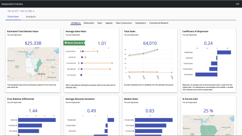 Tyler's Assessment Connect provides assessor offices with unparalleled data access and analysis tools. (Graphic: Business Wire)