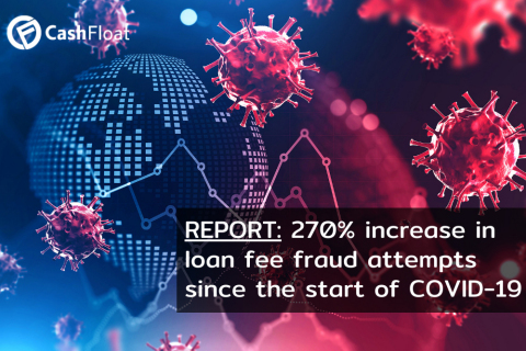 The Cashfloat security team reports a 270% increase in loan fee fraud attempts since the start of the coronavirus pandemic. (Graphic: Business Wire)