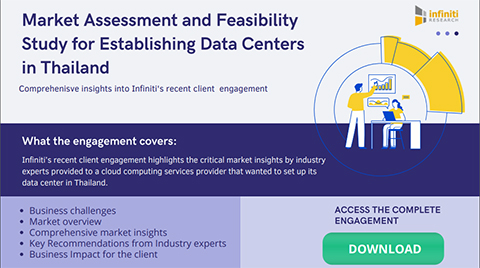 Market Assessment and Feasibility Study for Establishing Data Centers in Thailand.