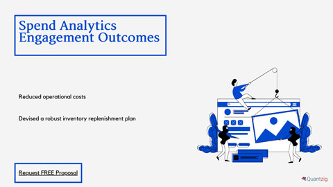 Spend analytics engagement outcomes