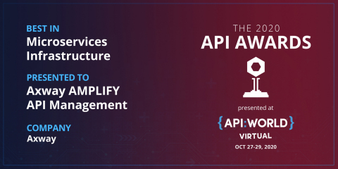 Axway wins Best in Microservices Infrastructure at API World 2020 (Graphic: Business Wire)