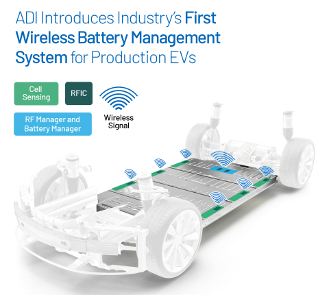Analog Devices introduces the industry's first wireless battery management system for production electric vehicles (Photo: Business Wire)