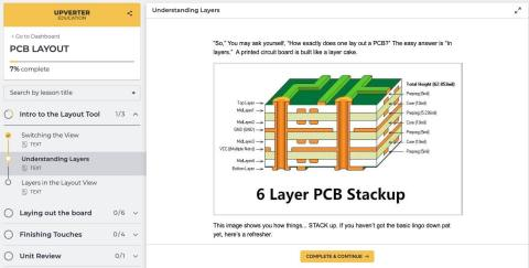 Interactive curriculum breaks down the basics of printed circuit board (PCB) design. Curriculum certification is awarded at course completion. (Graphic: Altium LLC)