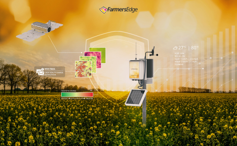 Farmers Edge and Munch Re partner to build unique parametric weather insurance solutions. (Photo: Business Wire)