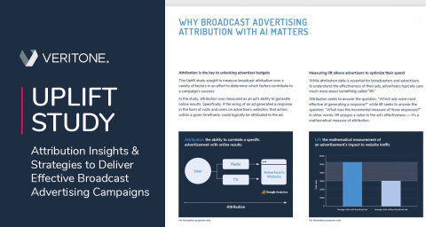 Veritone's inaugural Uplift Study reveals why broadcast advertising attribution with AI matters. (Graphic: Business Wire)