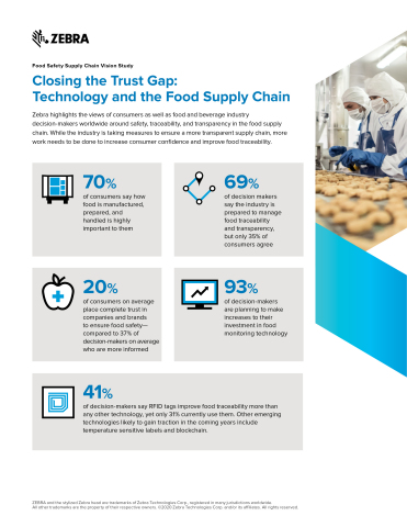 Closing the Trust Gap: Technology and the Food Supply Chain