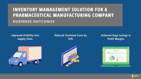 Inventory Management Solution for a Pharmaceutical Manufacturing Company (Graphic: Business Wire)