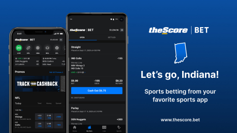 theScore Bet is now LIVE in Indiana! (Graphic: Business Wire)
