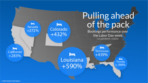 Graphic of states leading hotel bookings over Labor Day. Credit: Duetto