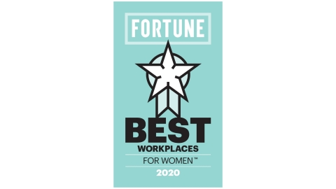 Logo From FORTUNE. ©2020 FORTUNE Media IP Limited All rights reserved. Used under license.  FORTUNE and FORTUNE Media IP Limited are not affiliated with, and do not endorse products or services of, PulteGroup, Inc.