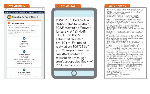 Watch Notification Example (Graphic: Business Wire)