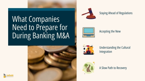 What Companies need to Prepare for During Banking M&A (Graphic: Business Wire)