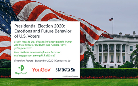 U.S. Voter Behavior Dominated by Relief and Disgust – Study by NayaDaya