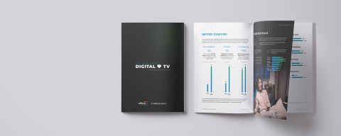 "Effectv released a new study conducted with MediaScience, ""Digital Loves TV"", that evaluates brand metrics and advertising perceptions for digital-only campaigns versus campaigns that include both digital and TV components. (Photo: Business Wire)"