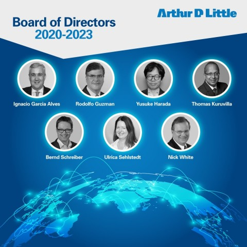 Arthur D. Little Board of Directors (Photo: Business Wire)