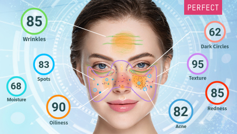 Perfect Corp. releases the next generation of YouCam's AI Skin Diagnostic solution (Photo: Business Wire)