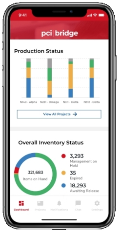 pci | bridge's digital interface makes real-time information readily accessible to clients including inventory, production, distribution and shipping data, presented in organized, customizable formats. This view represents the pci | bridge dashboard on a mobile device, sharing production status and overall inventory status. (Photo: Business Wire)