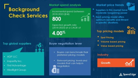SpendEdge has announced the release of its Global Background Check Services Market Procurement Intelligence Report (Graphic: Business Wire)