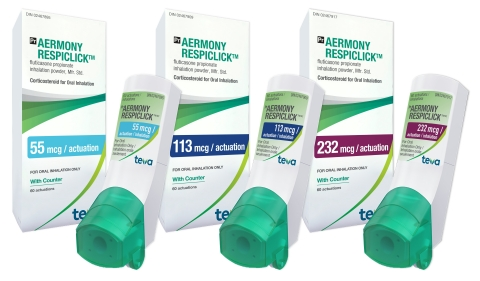 Teva Canada announces availability of Aermony RespiClick™ (fluticasone propionate inhalation powder), an innovative new device for the treatment of bronchial asthma