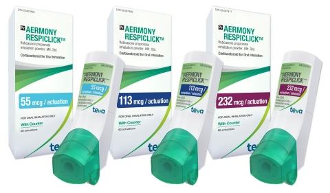 Teva Canada announces availability of Aermony RespiClick™ (fluticasone propionate inhalation powder), an innovative new device for the treatment of bronchial asthma