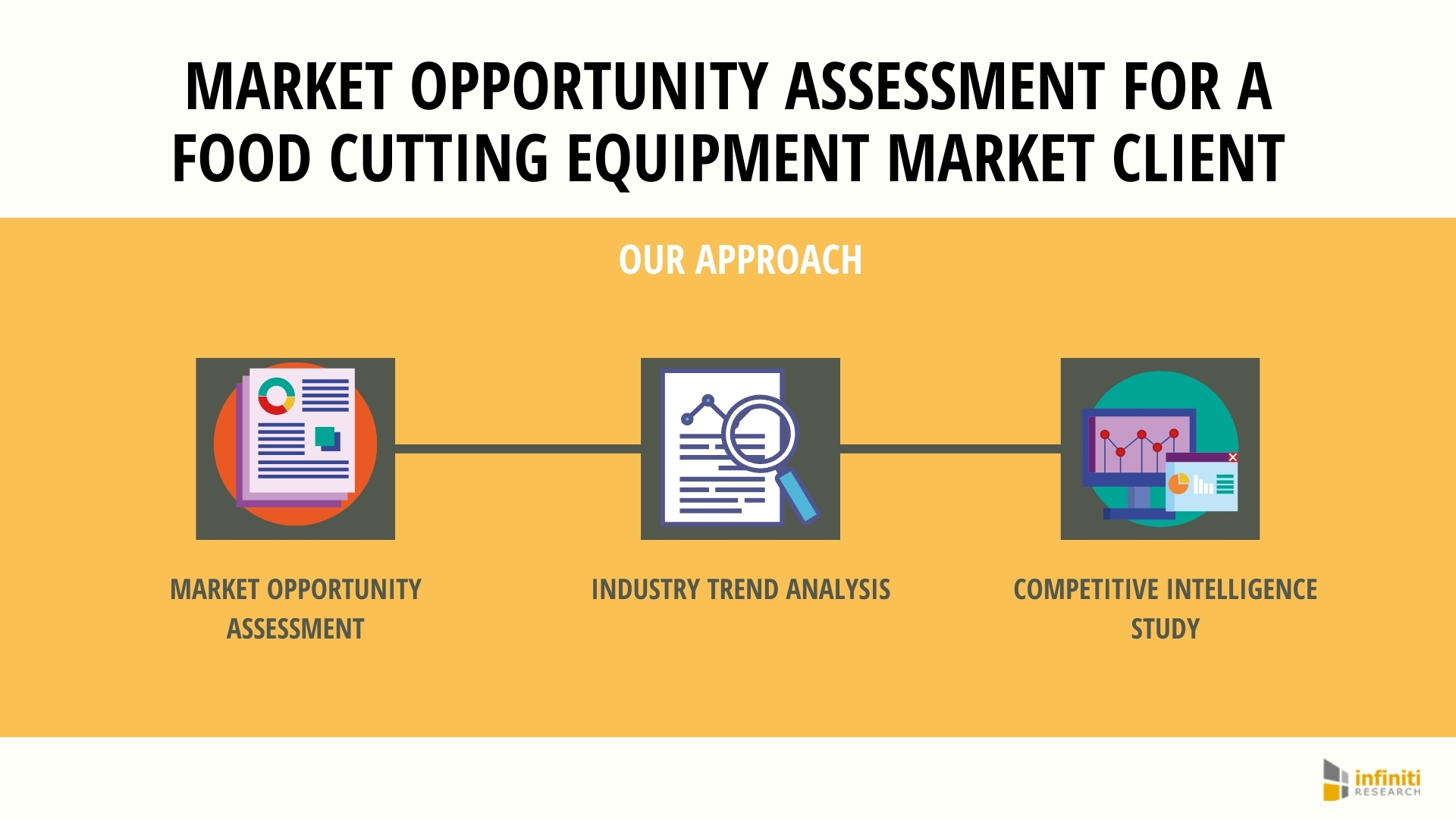 A Food Cutting Equipment Market Client Enhances Market Share And Identifies Key Growth Segments Infiniti S Recent Market Opportunity Assessment Success Story Business Wire