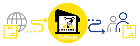 Softeon solutions power direct to consumer distribution. Visit www.softeon.com/WMES (Graphic: Business Wire)