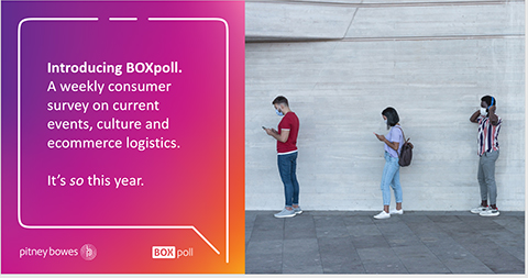 Pitney Bowes BOXpoll™, a new market research tool for the ecommerce industry is based on a series of consumer surveys about current events, culture and their impact on shopping behaviors and ecommerce logistics. In one of the first national surveys asking respondents to contemplate a post-pandemic world, BOXpoll found that many of the social and economic behaviors Americans have adopted during the COVID-19 pandemic are likely to outlast the virus.