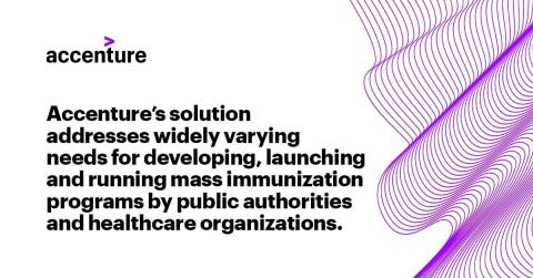 Accenture launches vaccine management solution (Graphic: Business Wire)