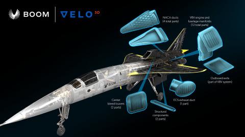 O XB-1 voará com componentes impressos em titânio 3D, a maioria dos quais executa operações críticas do motor. Todas as peças são fabricadas no sistema Sapphire da VELO3D. Crédito da imagem: Boom Supersonic e VELO3D